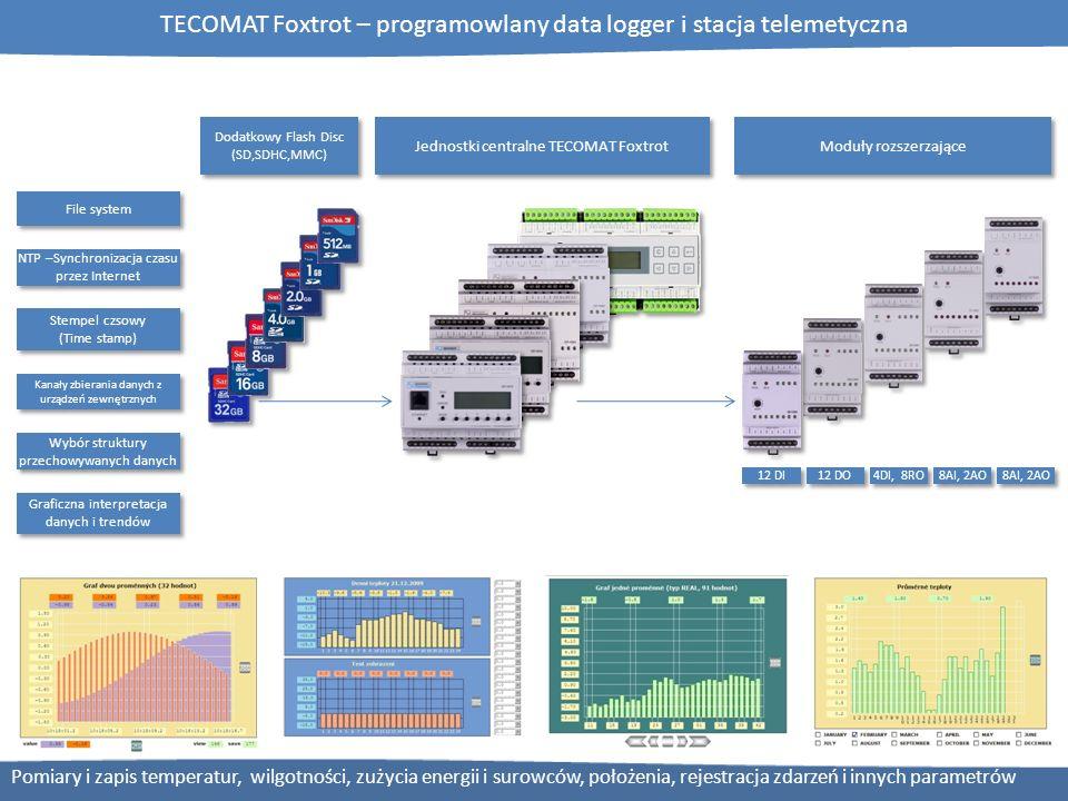TECOMAT Foxtrot – programowlany data logger i stacja telemetyczna