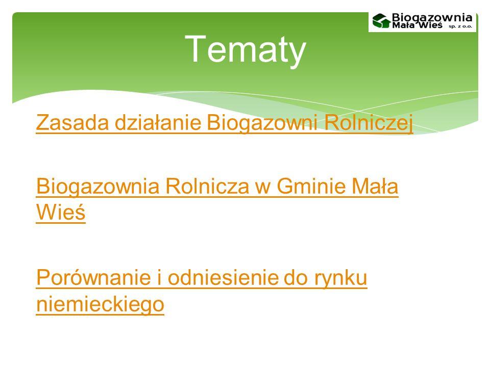 Tematy Zasada działanie Biogazowni Rolniczej