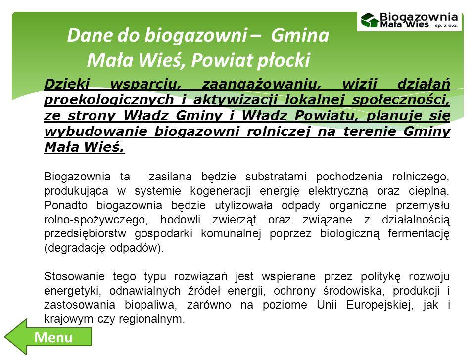Dane do biogazowni – Gmina Mała Wieś, Powiat płocki