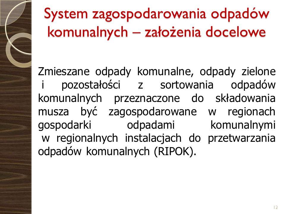 System zagospodarowania odpadów komunalnych – założenia docelowe