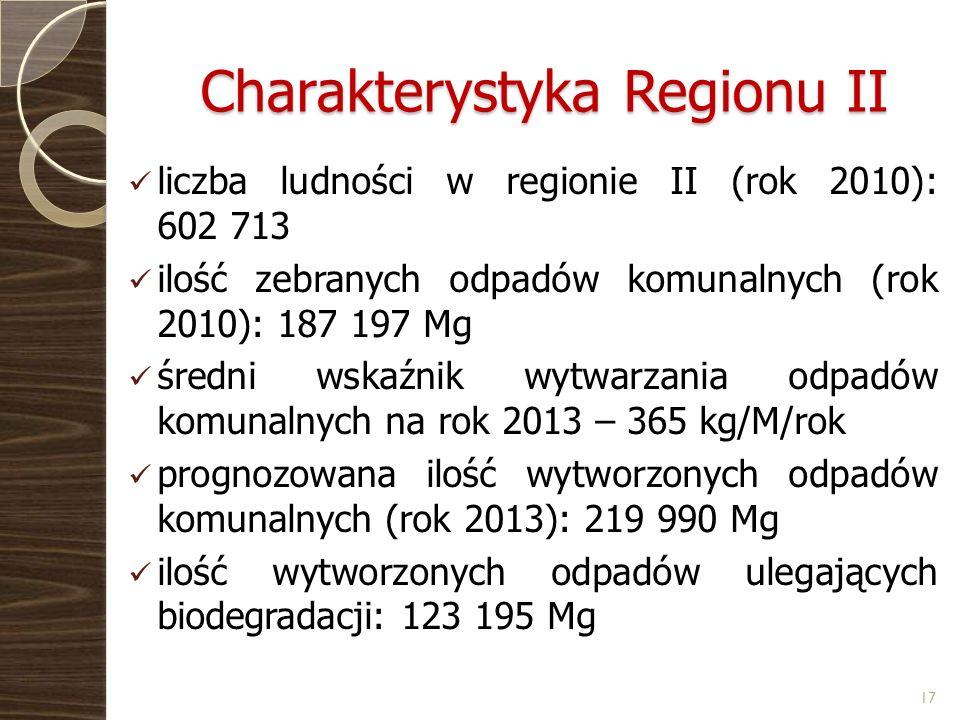 Charakterystyka Regionu II
