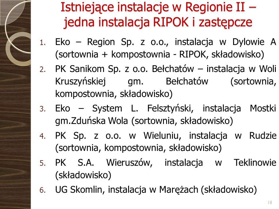 Istniejące instalacje w Regionie II – jedna instalacja RIPOK i zastępcze