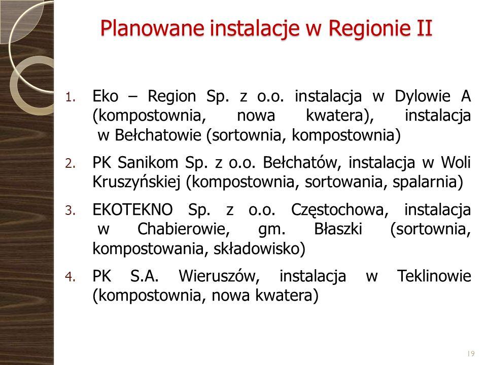 Planowane instalacje w Regionie II
