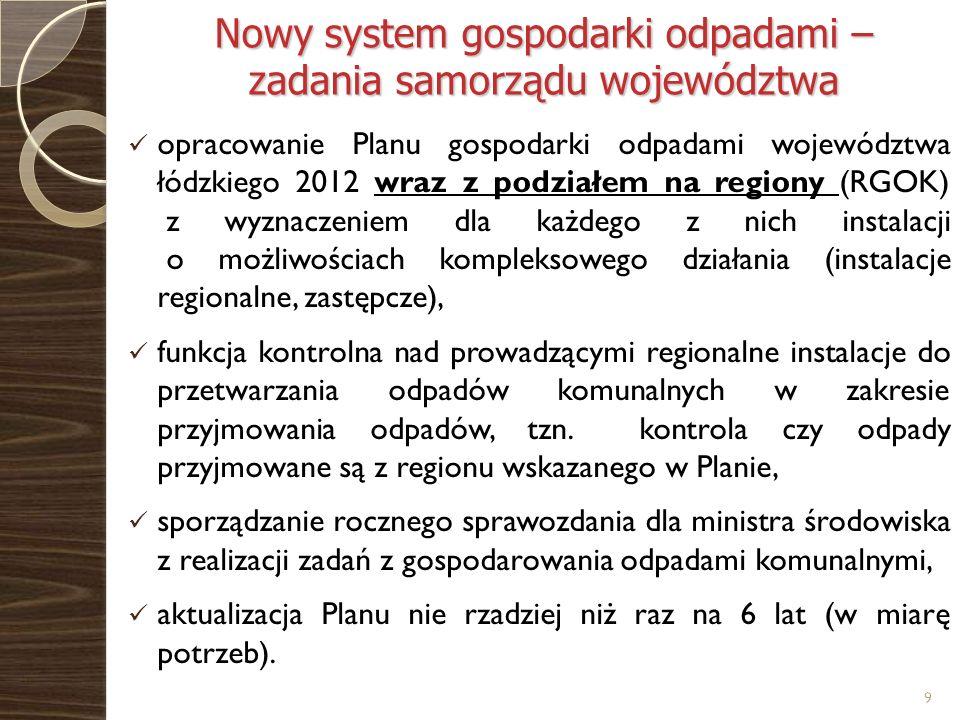 Nowy system gospodarki odpadami – zadania samorządu województwa