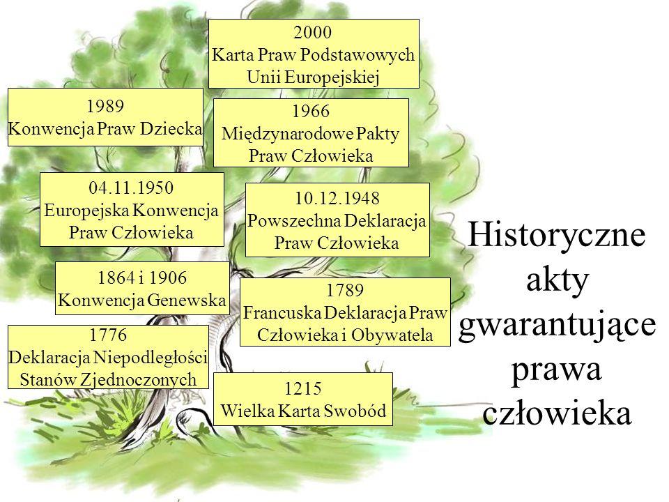 Historyczne akty gwarantujące prawa człowieka