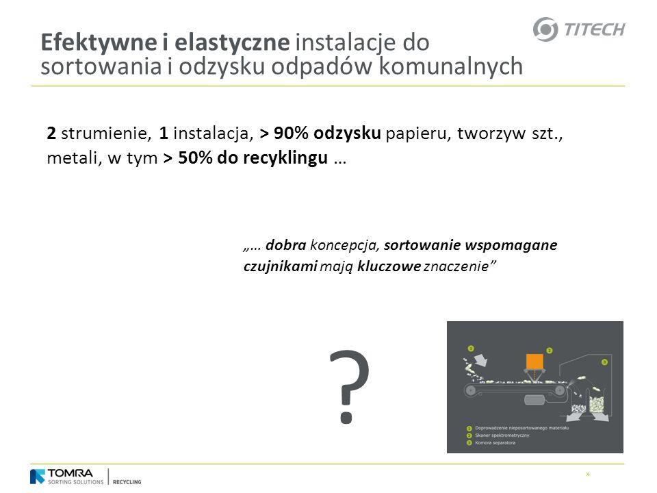 Efektywne i elastyczne instalacje do sortowania i odzysku odpadów komunalnych