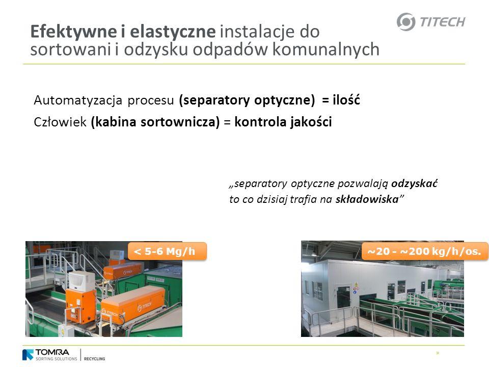 Efektywne i elastyczne instalacje do sortowani i odzysku odpadów komunalnych