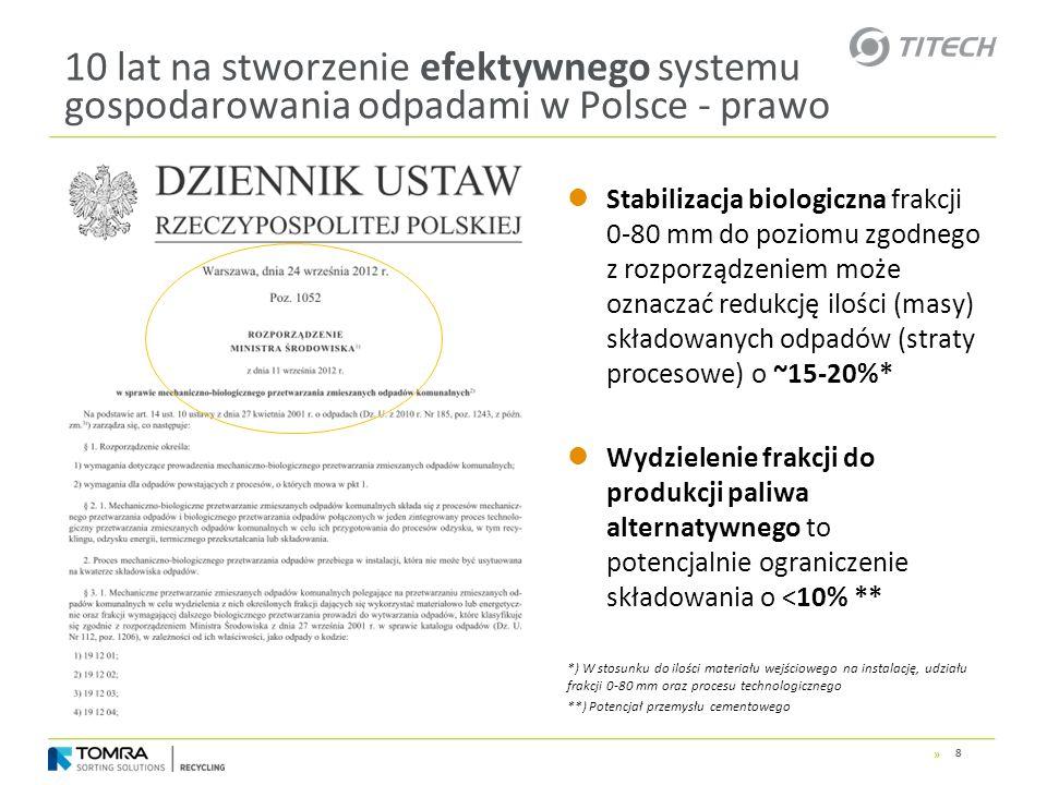 10 lat na stworzenie efektywnego systemu gospodarowania odpadami w Polsce - prawo