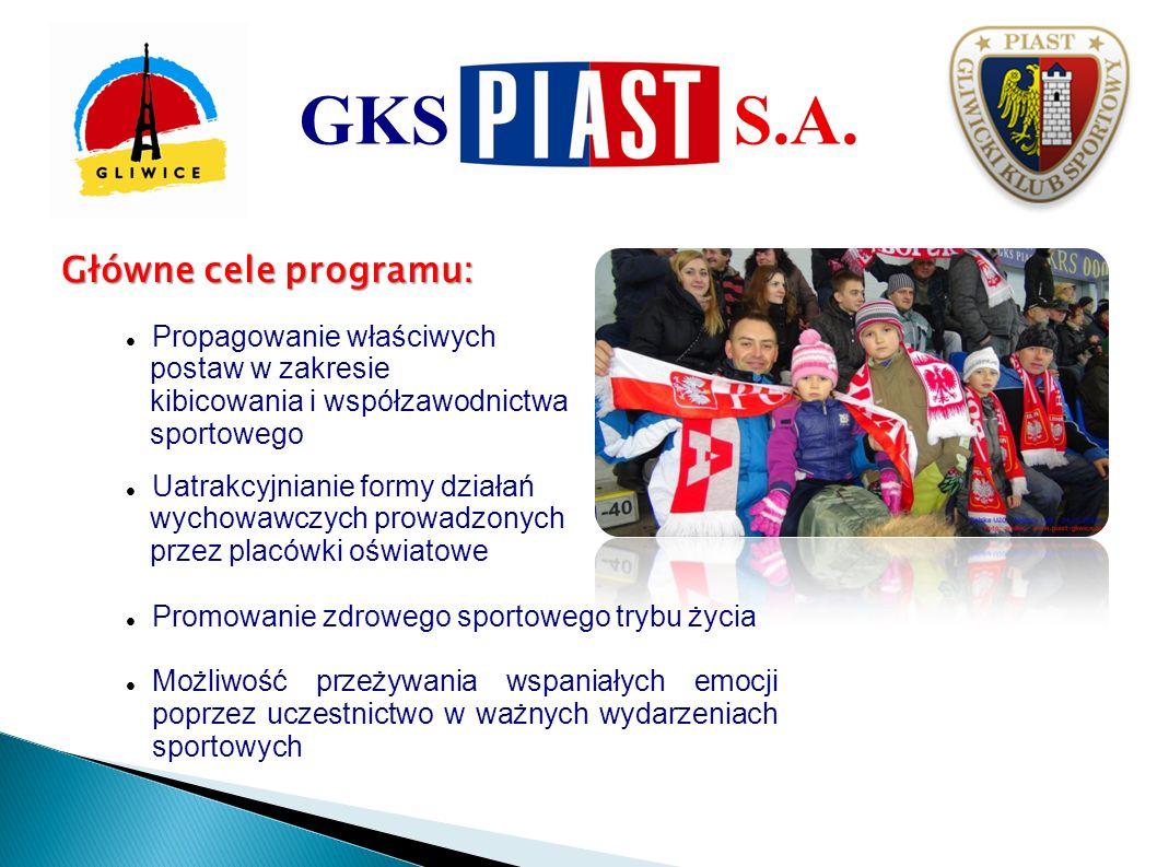 GKS S.A. Główne cele programu: Propagowanie właściwych