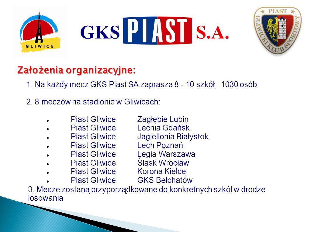 GKS S.A. Założenia organizacyjne: