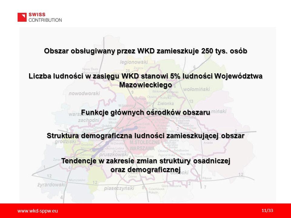 Obszar obsługiwany przez WKD zamieszkuje 250 tys. osób