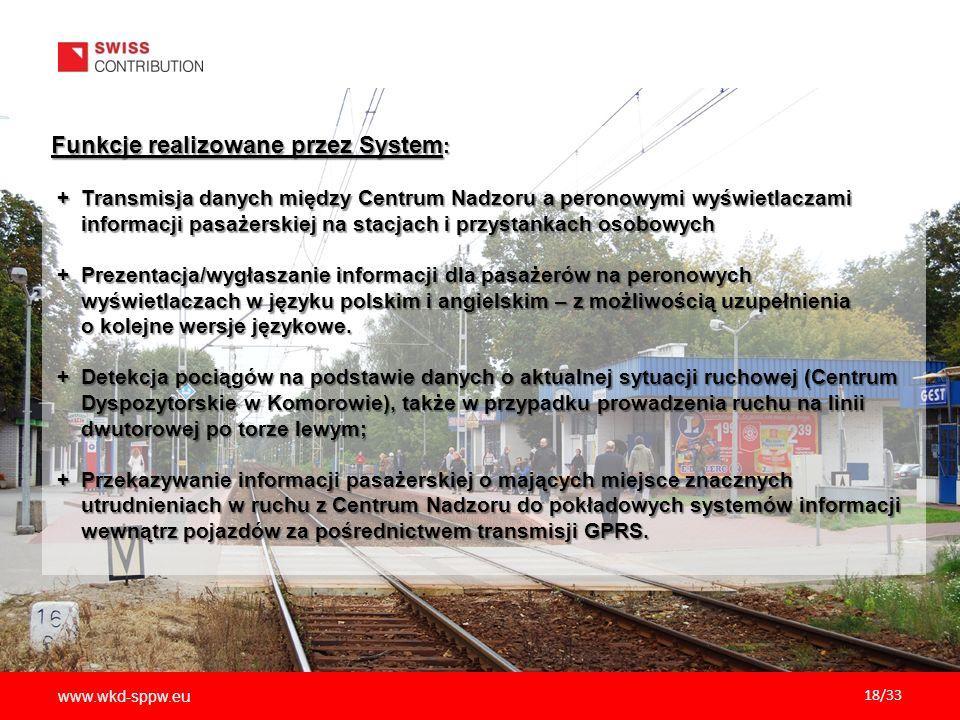 Funkcje realizowane przez System: