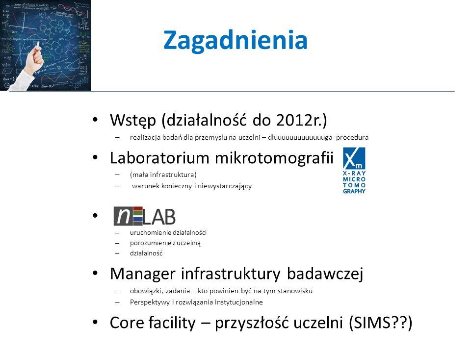 Zagadnienia Wstęp (działalność do 2012r.) Laboratorium mikrotomografii