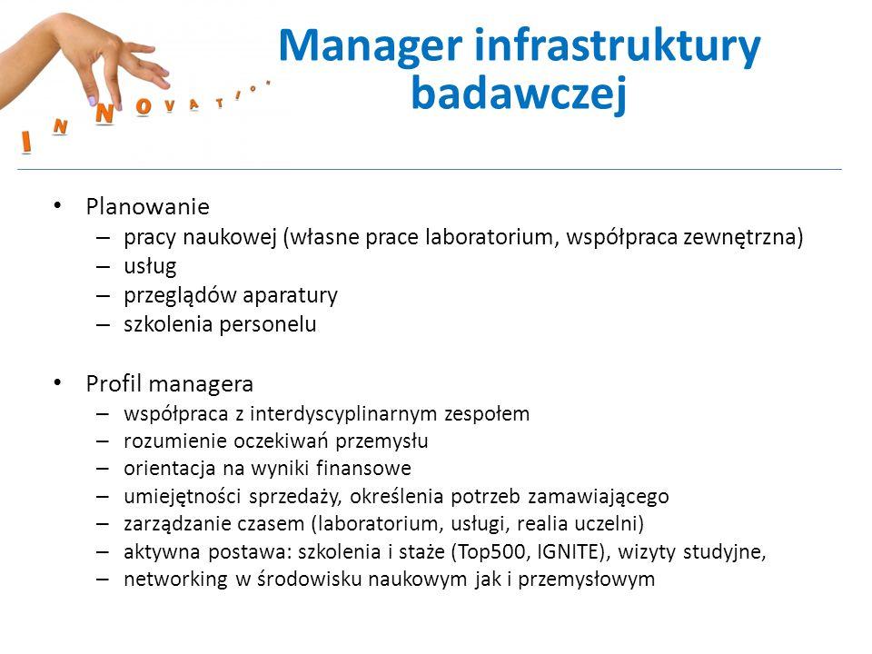 Manager infrastruktury badawczej