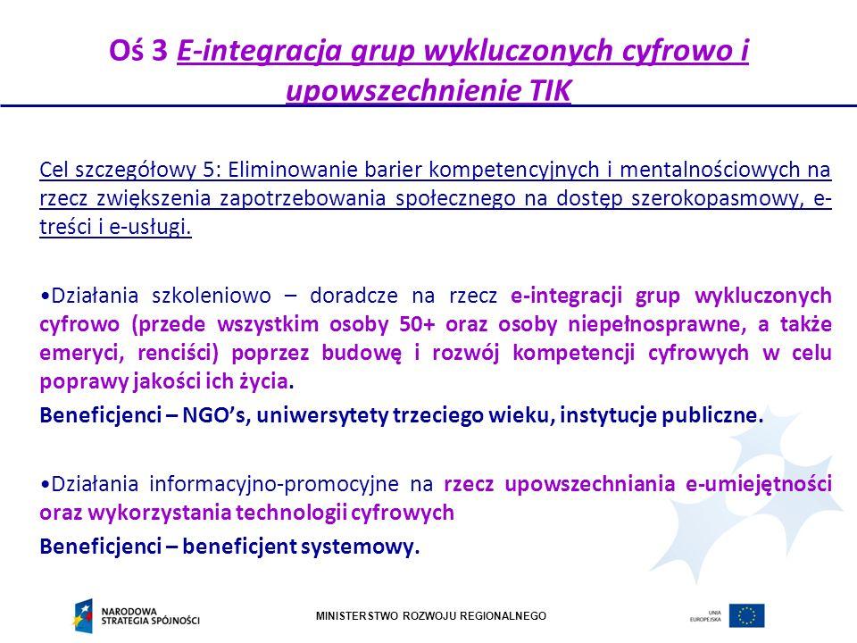 Oś 3 E-integracja grup wykluczonych cyfrowo i upowszechnienie TIK