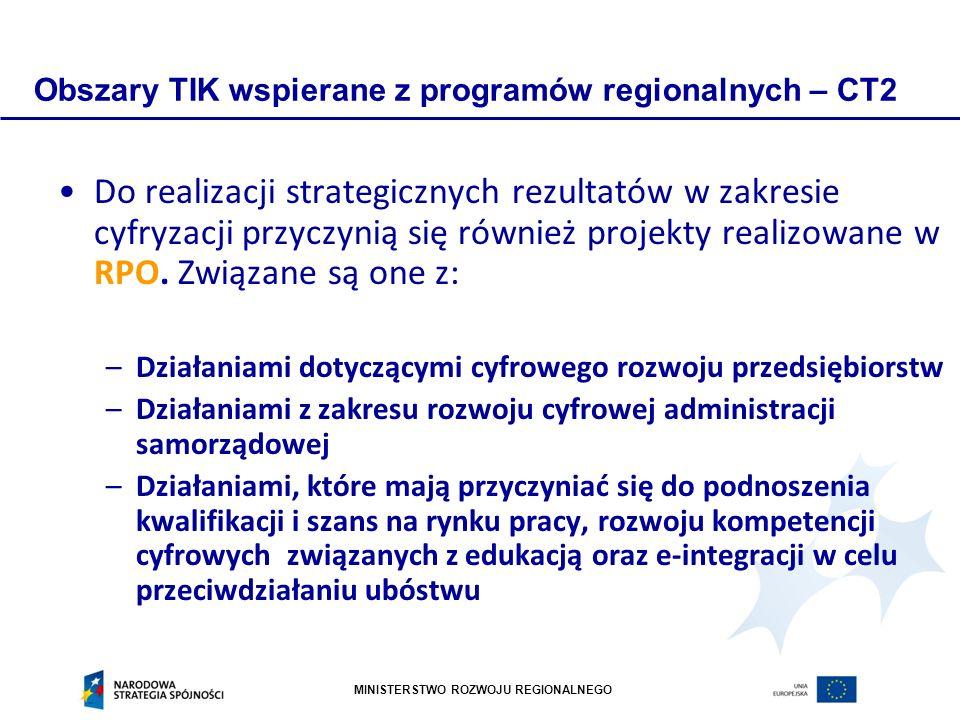 Obszary TIK wspierane z programów regionalnych – CT2