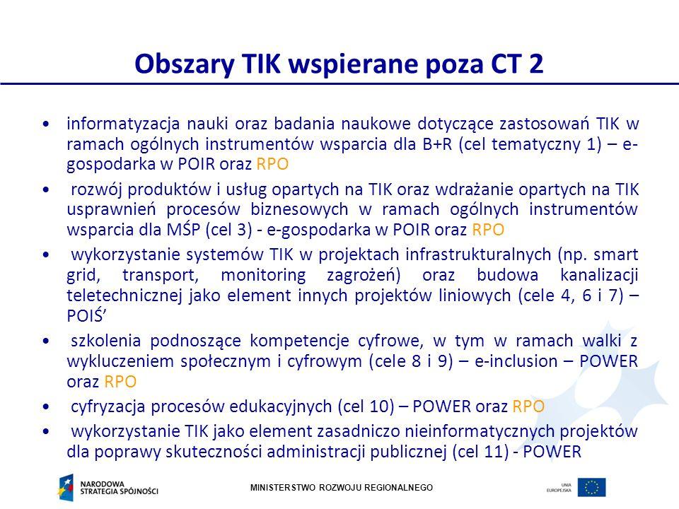 Obszary TIK wspierane poza CT 2