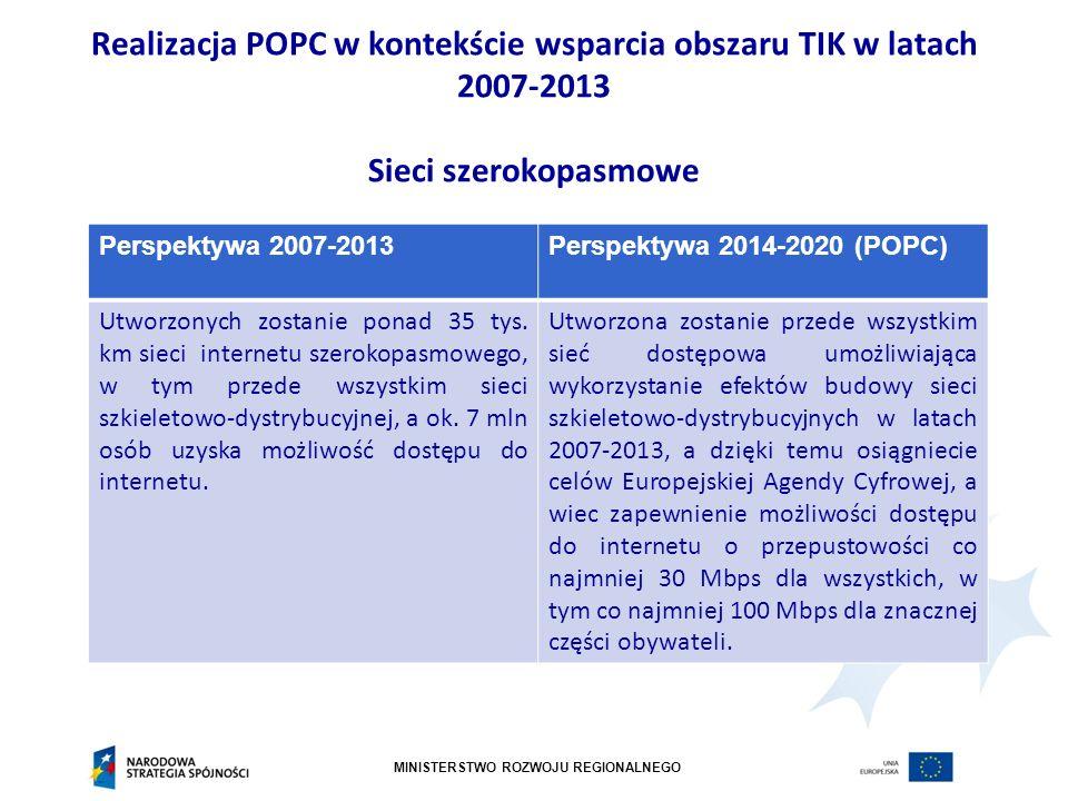 Realizacja POPC w kontekście wsparcia obszaru TIK w latach 2007-2013
