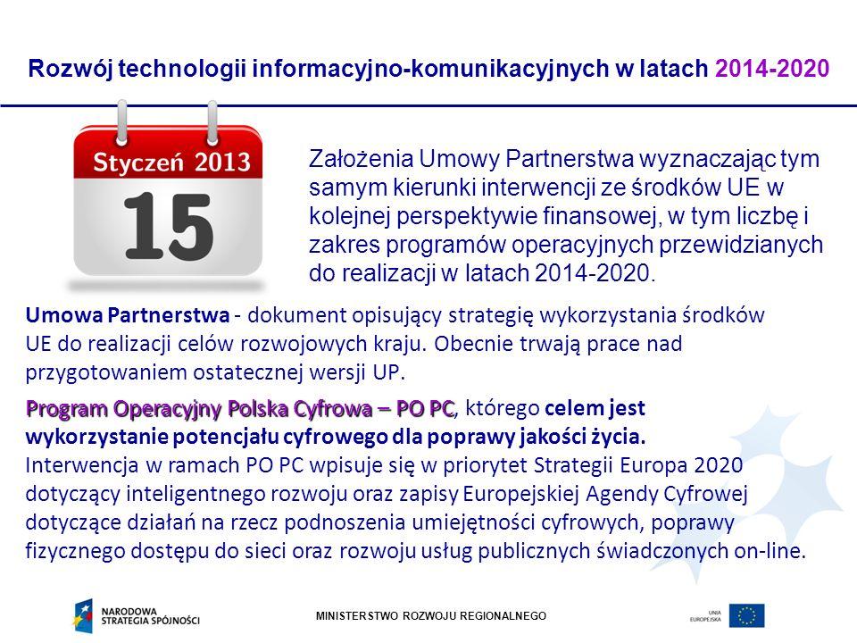 Rozwój technologii informacyjno-komunikacyjnych w latach 2014-2020