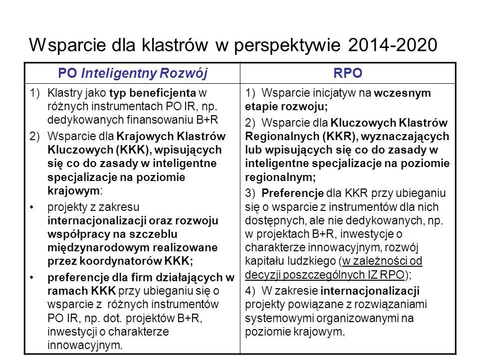Wsparcie dla klastrów w perspektywie 2014-2020
