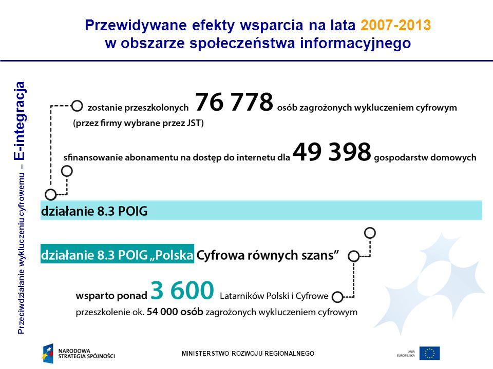 Przewidywane efekty wsparcia na lata 2007-2013 w obszarze społeczeństwa informacyjnego