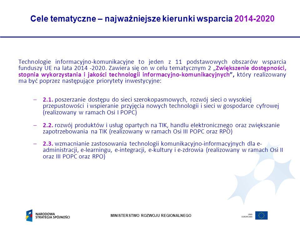 Cele tematyczne – najważniejsze kierunki wsparcia 2014-2020