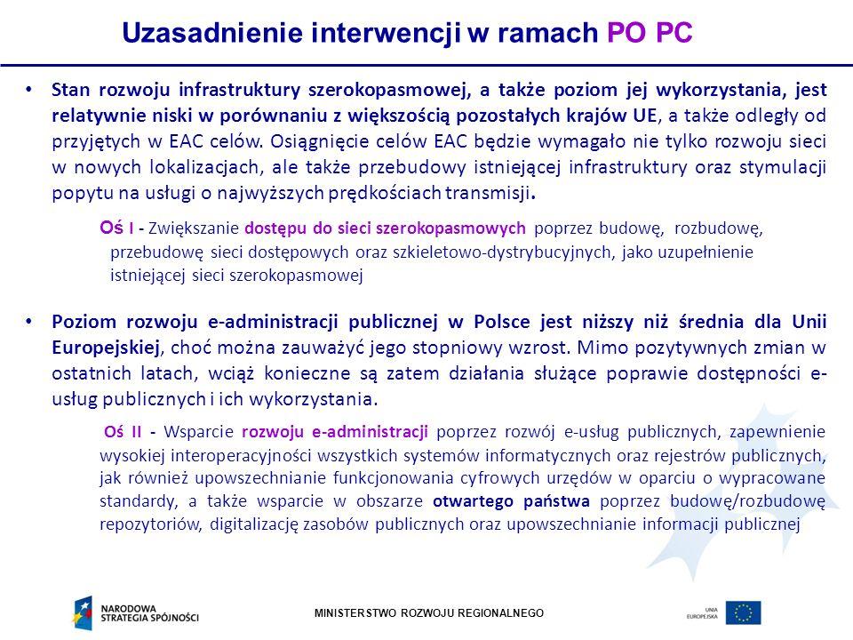 Uzasadnienie interwencji w ramach PO PC