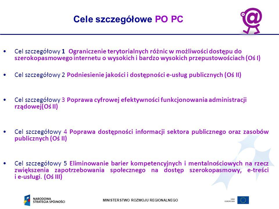 Cele szczegółowe PO PC