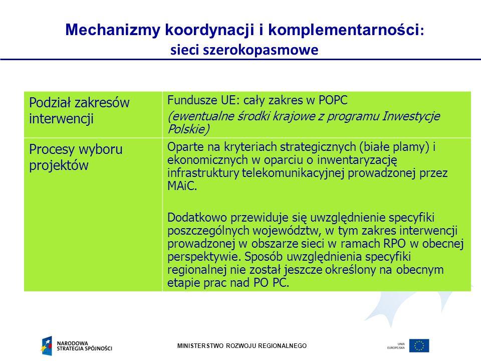 Mechanizmy koordynacji i komplementarności: sieci szerokopasmowe