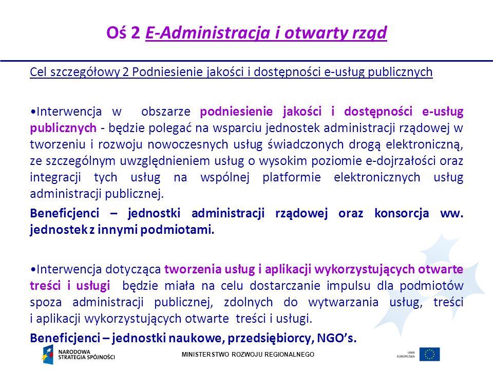 Oś 2 E-Administracja i otwarty rząd