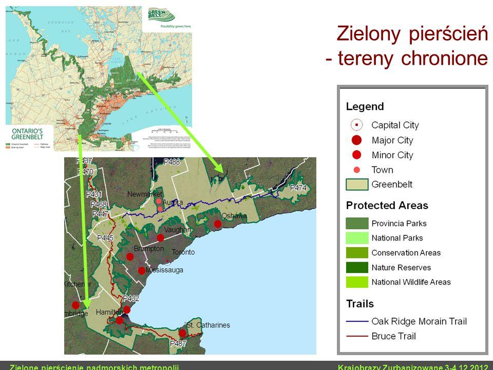 Zielony pierścień - tereny chronione