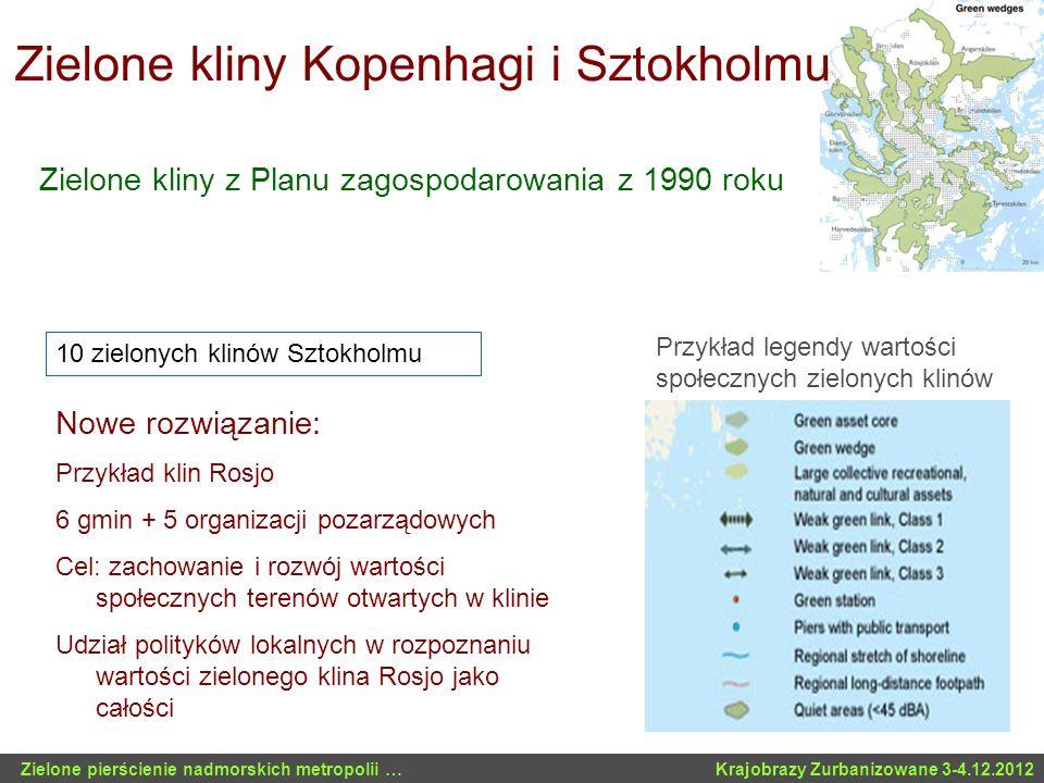 Zielone kliny Kopenhagi i Sztokholmu