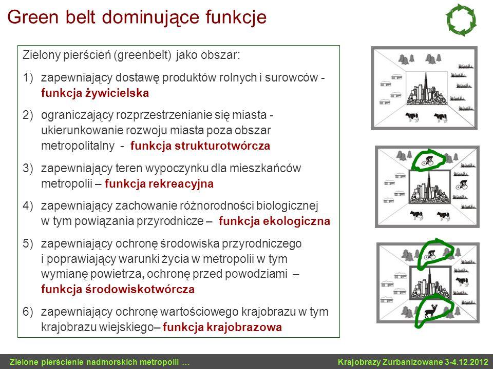 Green belt dominujące funkcje