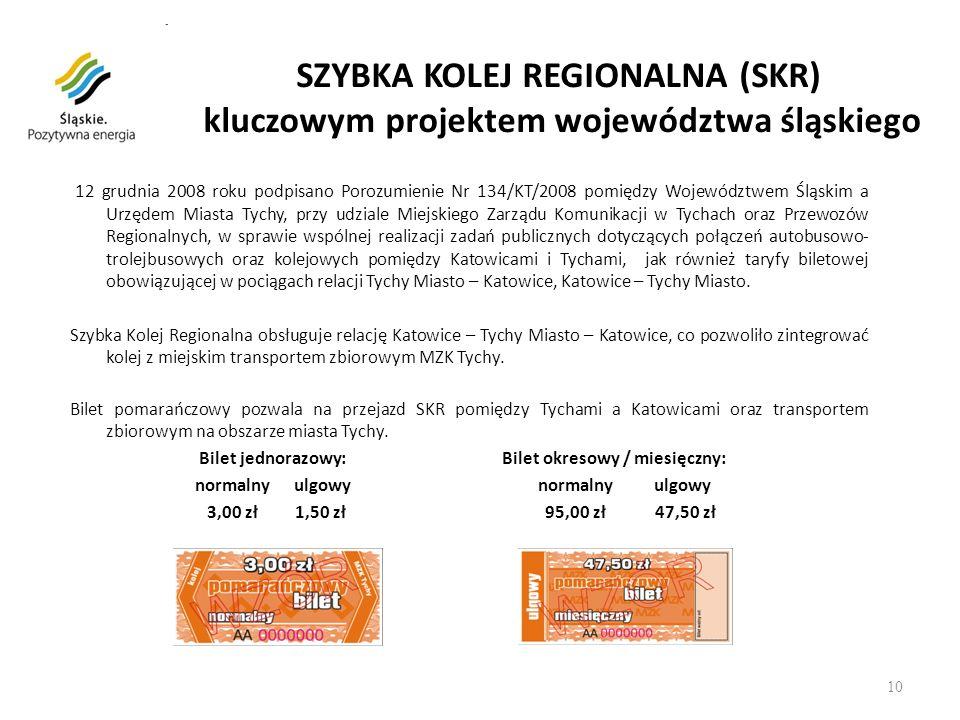 SZYBKA KOLEJ REGIONALNA (SKR) kluczowym projektem województwa śląskiego