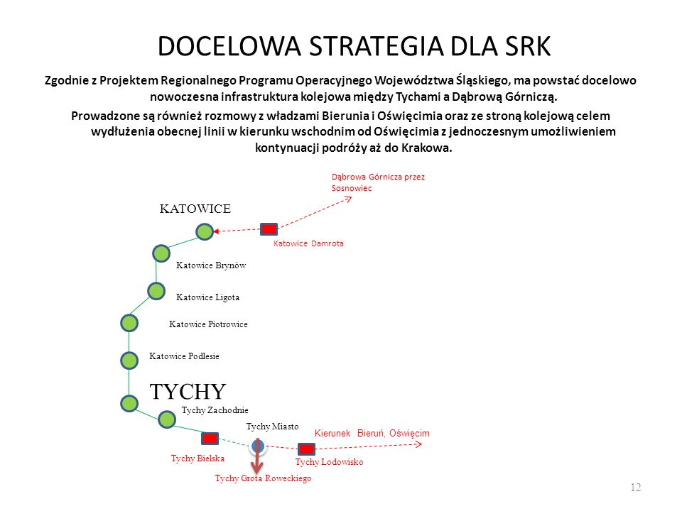 DOCELOWA STRATEGIA DLA SRK