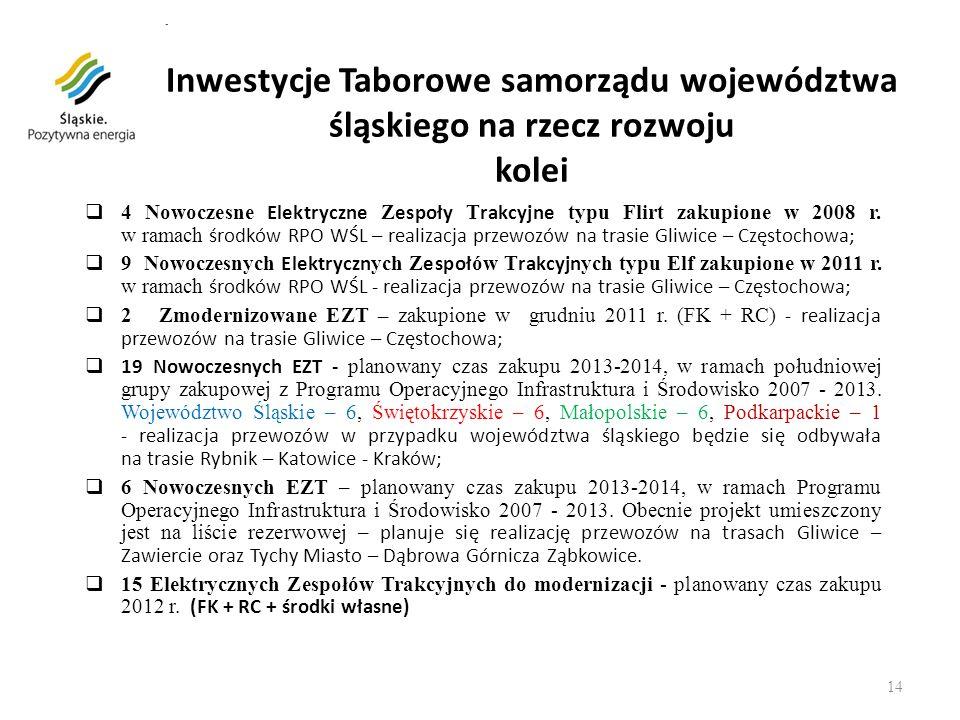 Inwestycje Taborowe samorządu województwa śląskiego na rzecz rozwoju kolei