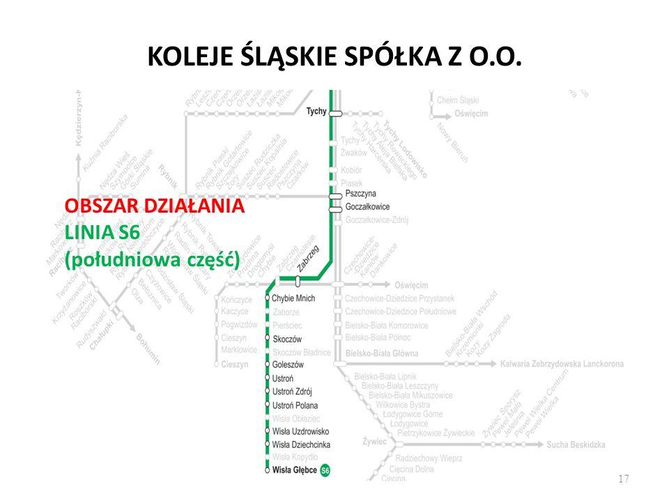 KOLEJE ŚLĄSKIE SPÓŁKA Z O.O.