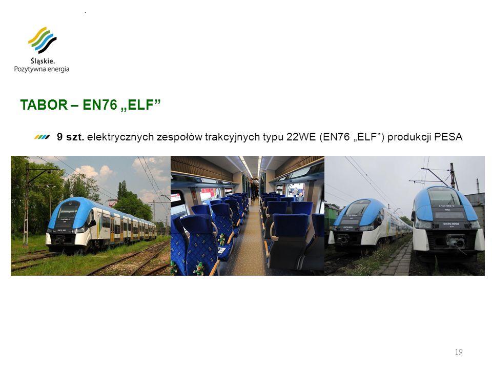 """TABOR – EN76 """"ELF 9 szt. elektrycznych zespołów trakcyjnych typu 22WE (EN76 """"ELF ) produkcji PESA"""