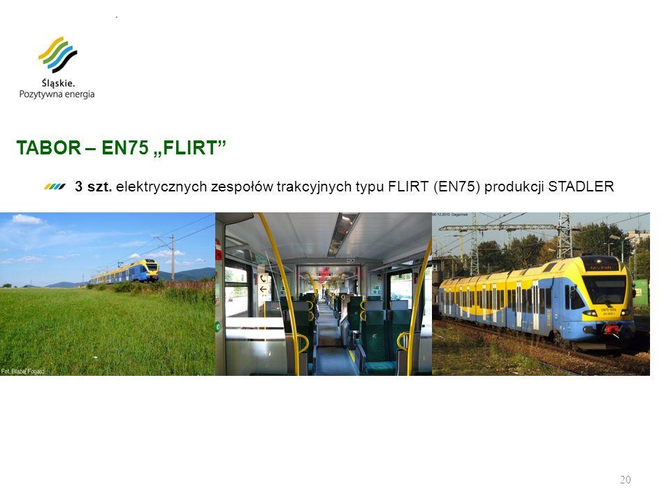 """TABOR – EN75 """"FLIRT 3 szt. elektrycznych zespołów trakcyjnych typu FLIRT (EN75) produkcji STADLER"""