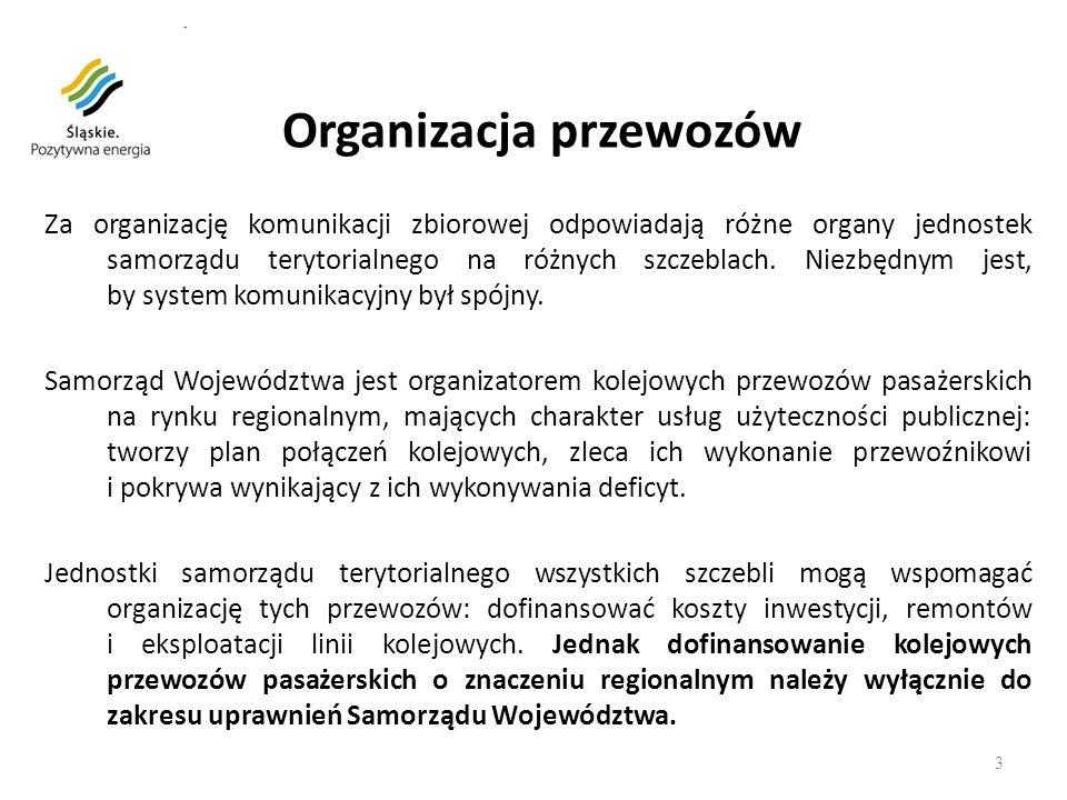 Organizacja przewozów
