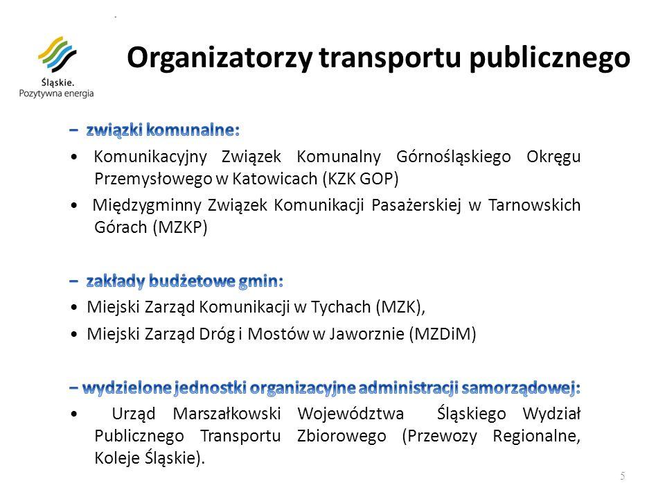 Organizatorzy transportu publicznego