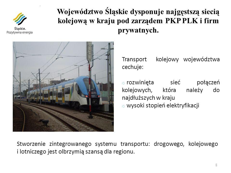 Województwo Śląskie dysponuje najgęstszą siecią kolejową w kraju pod zarządem PKP PLK i firm prywatnych.