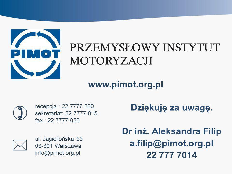 Dr inż. Aleksandra Filip