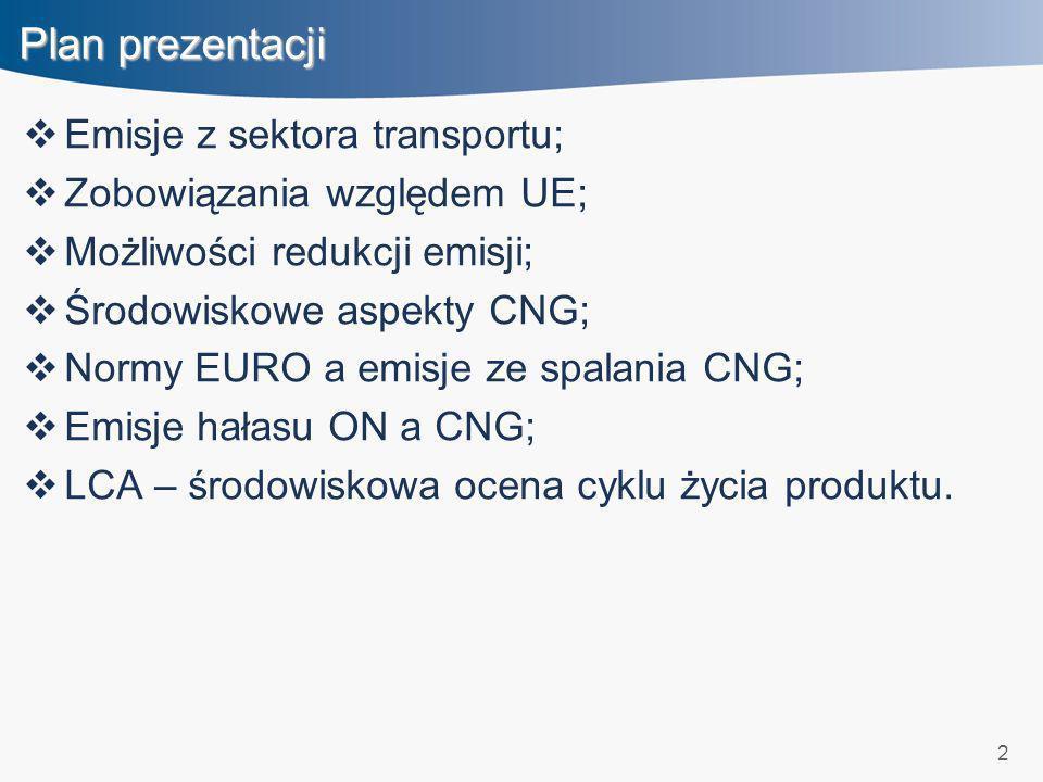 Plan prezentacji Emisje z sektora transportu;