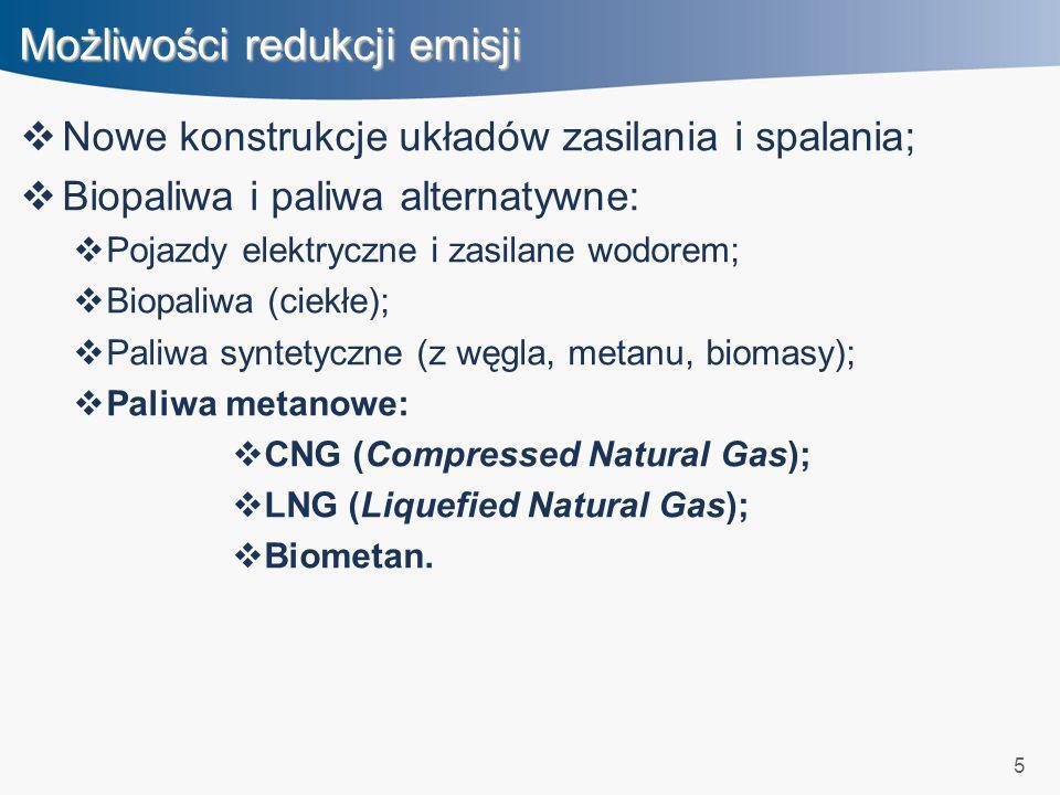 Możliwości redukcji emisji