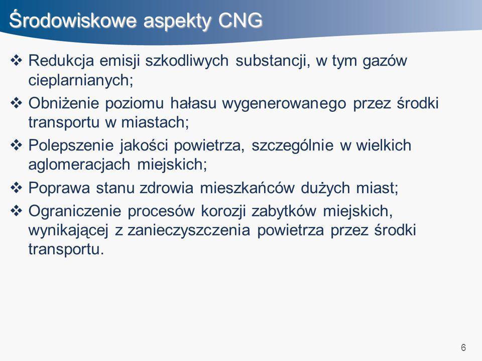 Środowiskowe aspekty CNG