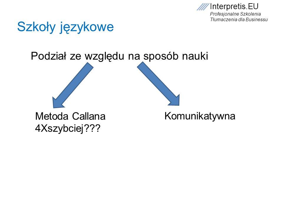 Szkoły językowe Podział ze względu na sposób nauki Metoda Callana