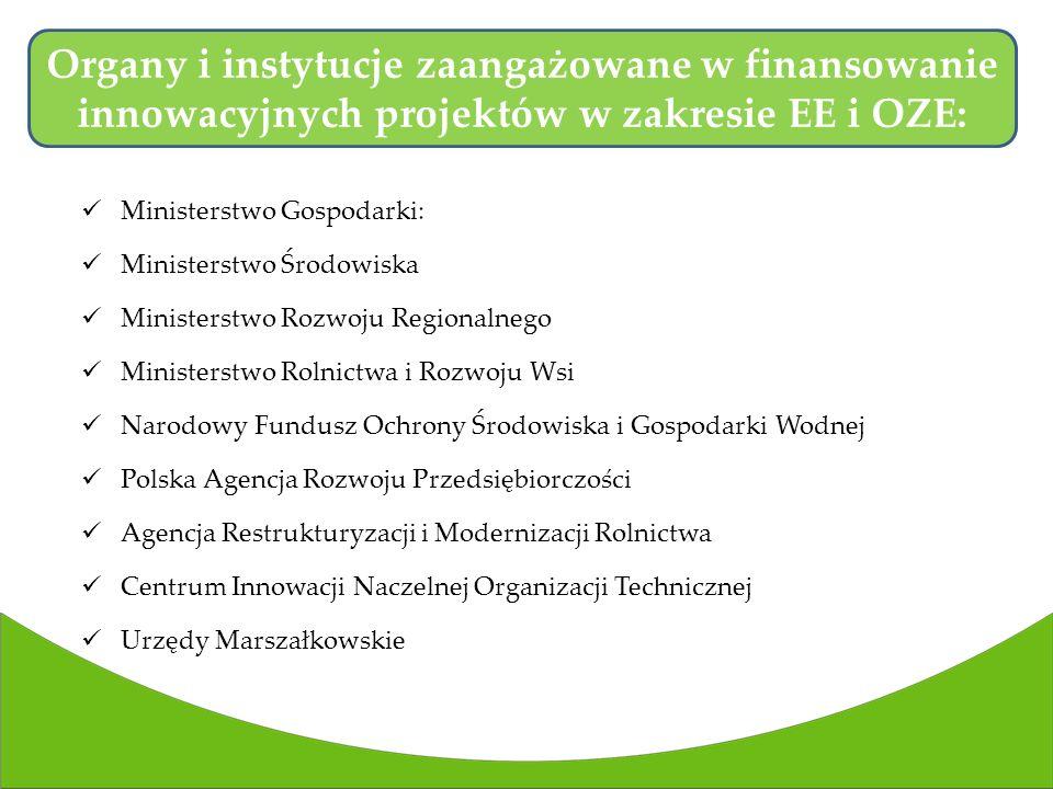 Organy i instytucje zaangażowane w finansowanie innowacyjnych projektów w zakresie EE i OZE: