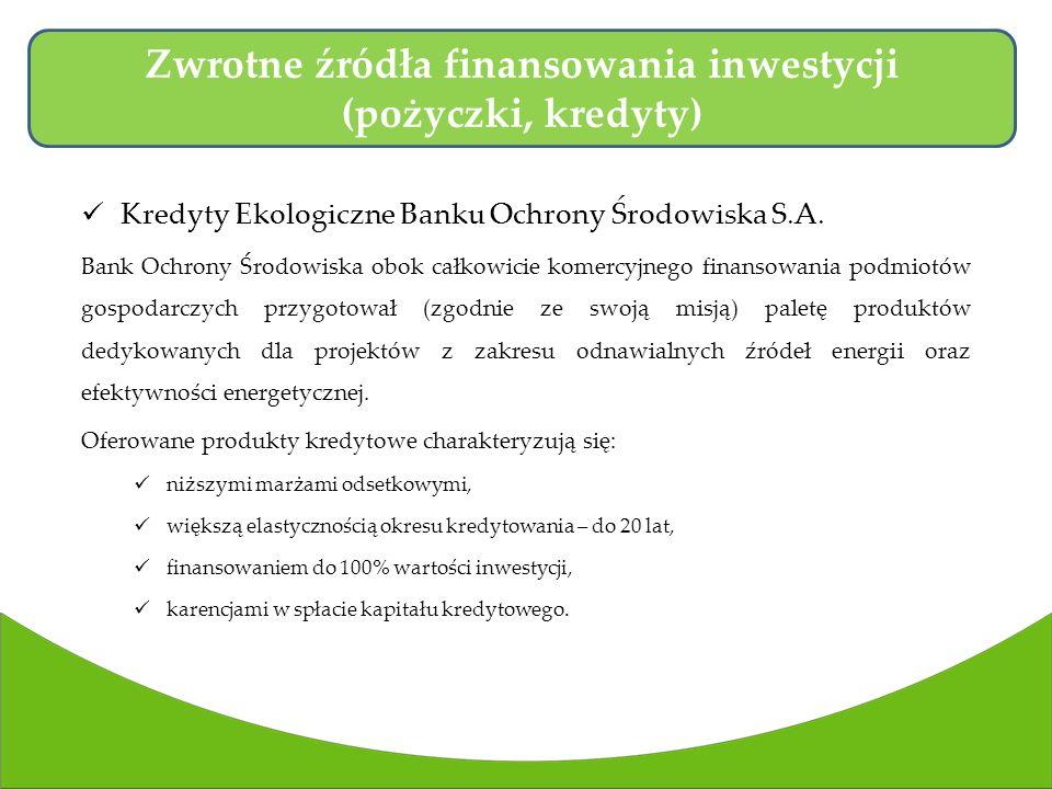 Zwrotne źródła finansowania inwestycji (pożyczki, kredyty)