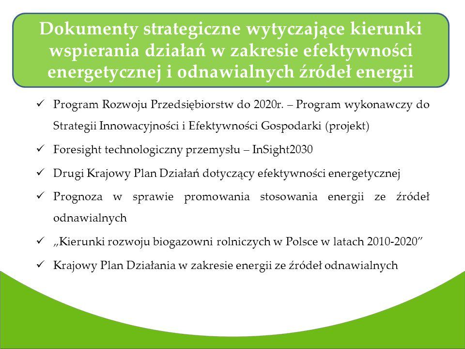 Dokumenty strategiczne wytyczające kierunki wspierania działań w zakresie efektywności energetycznej i odnawialnych źródeł energii
